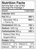 Nutrition label pic by Brian Lane Winfield Moore on Flickr